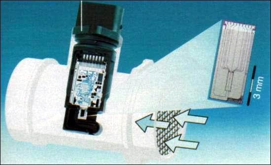 schema funzionamento decbimetro